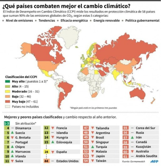 combate-cambio-climático