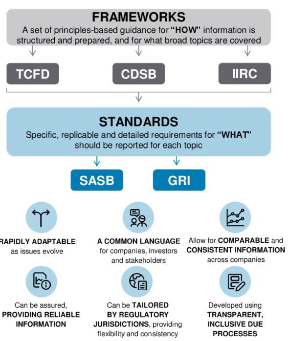 frameworks-reporte